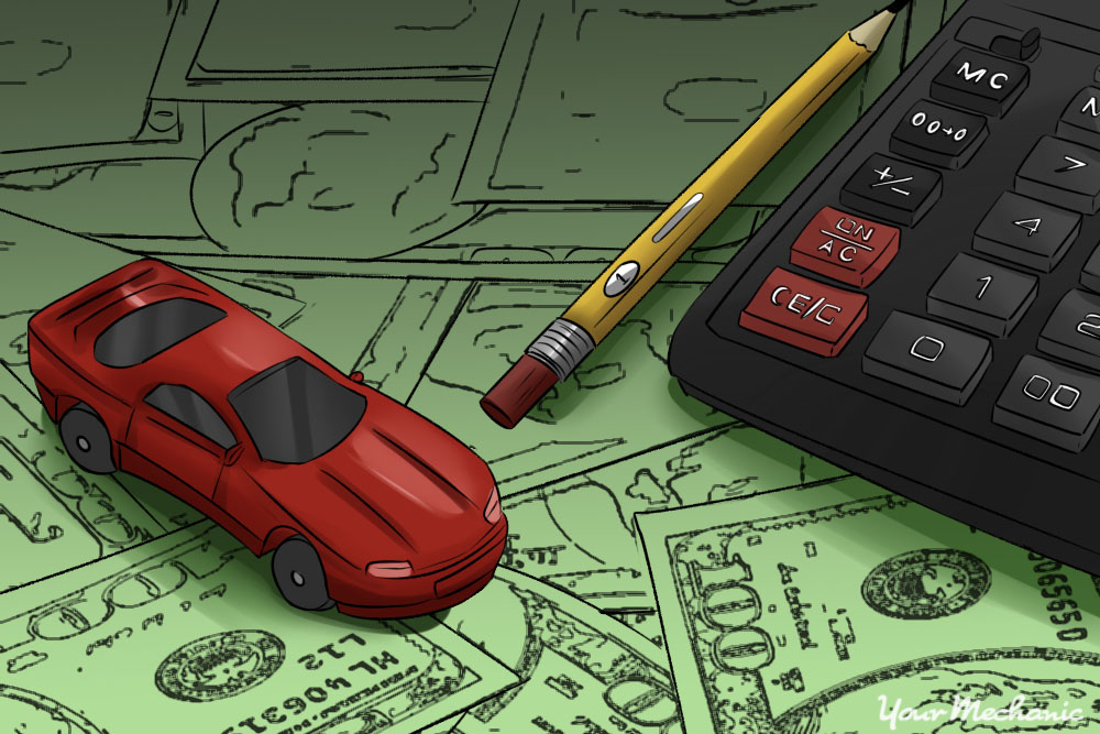 Car and calculator on money