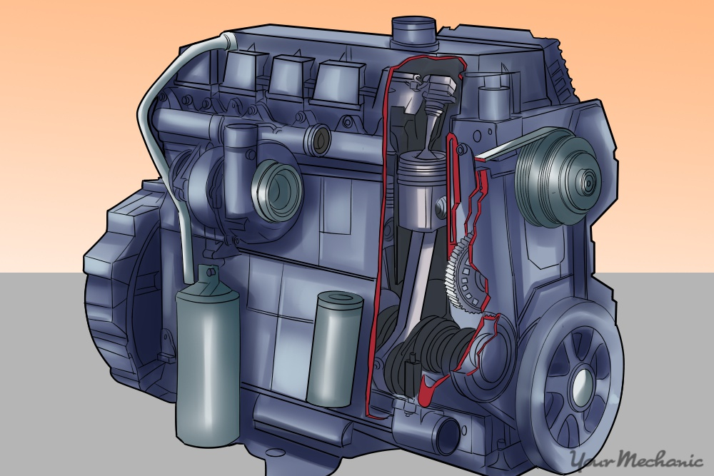 How To Find An Engine E S Top Dead Center Picture Of Engine Cutaway Showing Piston Of Number One Cylinder At Top Dead Center Position on Ford V6 Firing Order