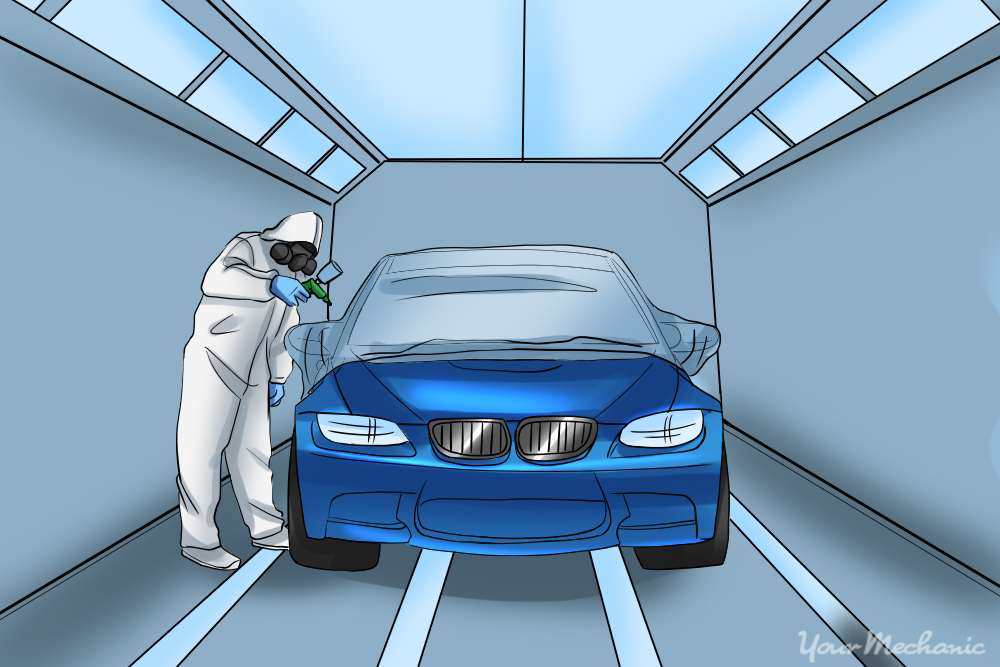 man in hazmat suit painting a car blue
