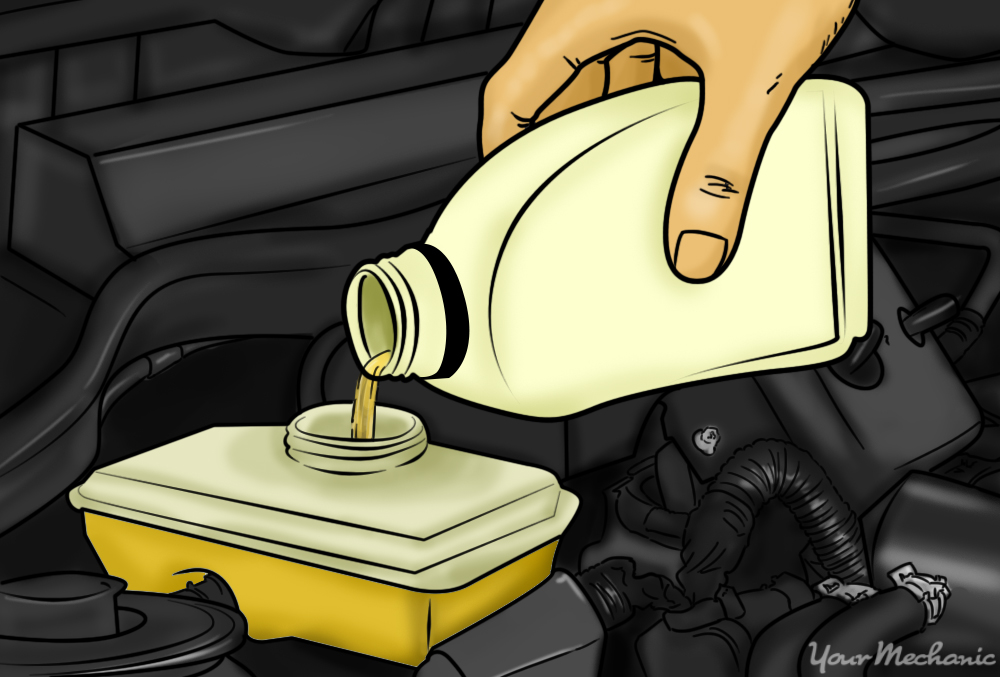 person pouring in brake fluid