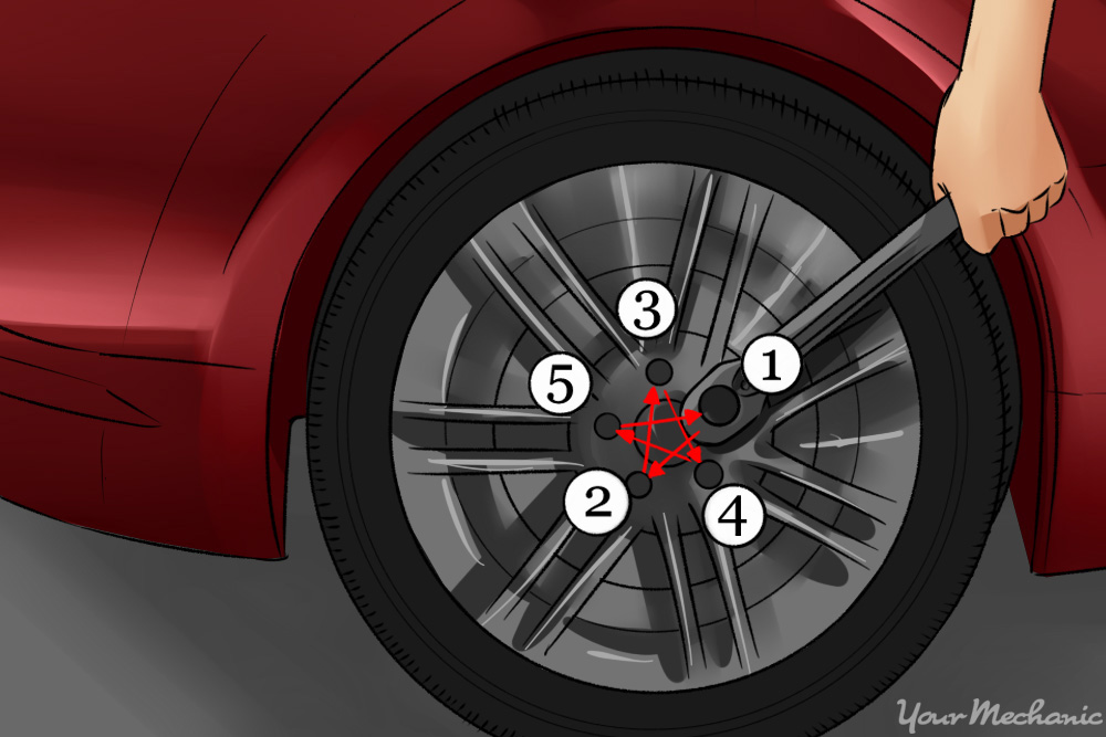 lug nuts star pattern