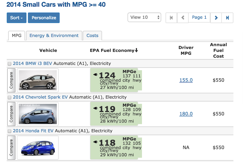 fuel eco results