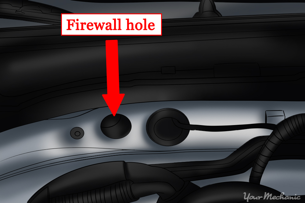firewall hole