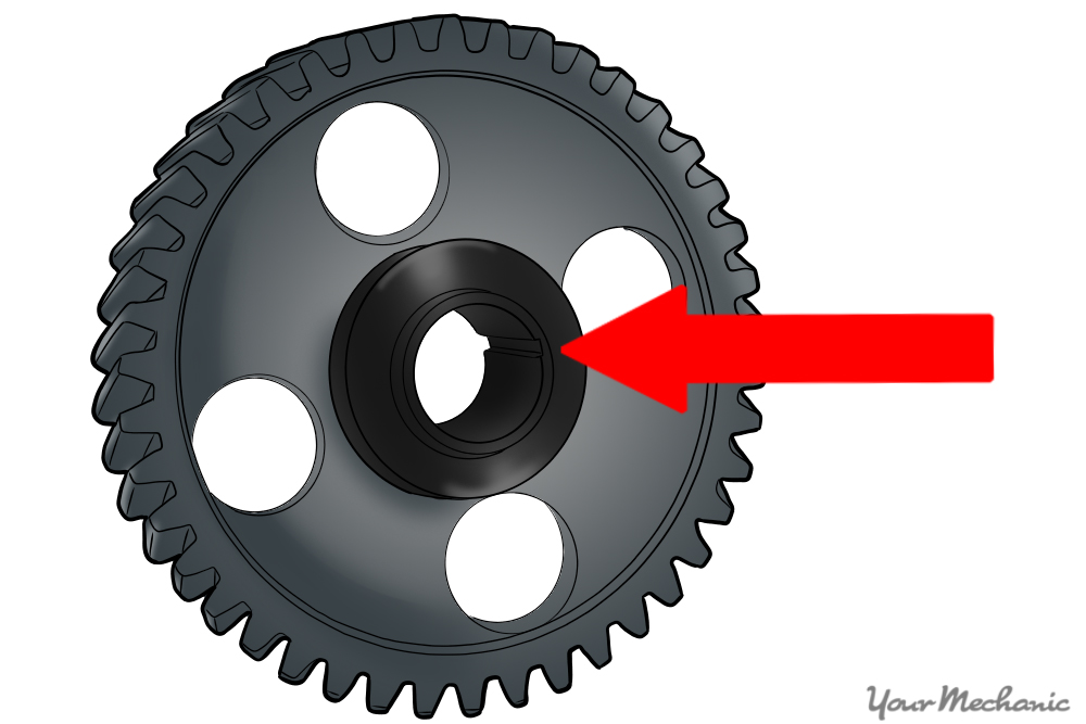 alignment spot of gear