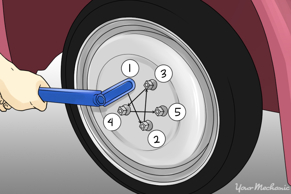 lug nut tightening pattern