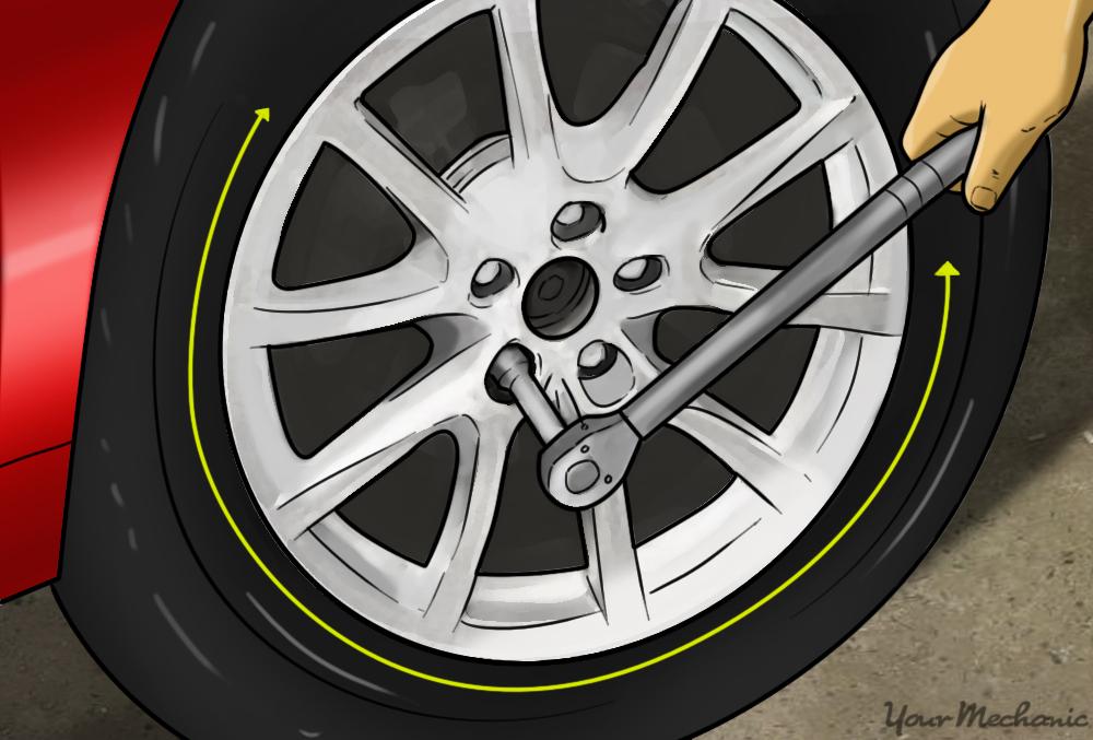torquing the wheels