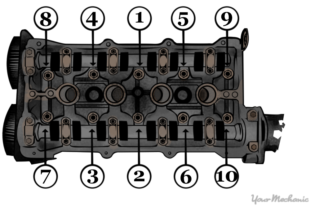 How To Replace A Head Gasket Illustration Of The Cylinder Head Bolt Tightening Sequence On A Dual Overhead Camshaft Engine on 2004 Toyota Sienna Parts Manual