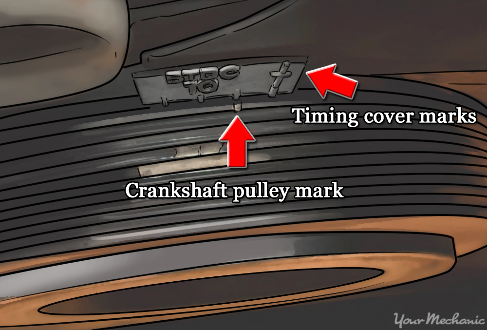 crankshaft pulley and timing cover with arrows pointing out the timing cover marks and crankshaft pulley mark