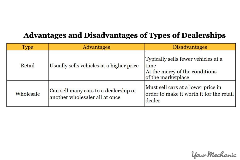 advantages and disadvantages chart