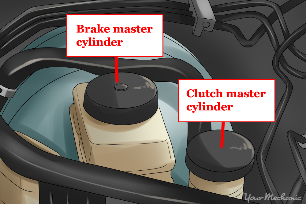 How To Bleed A Slave Cylinder Picture Of A Brake Master Cylinder On The Left And A Clutch Master Cylinder On The Right Label The Cylinders In The Image on 2000 Saab 9 3 Engine Diagram
