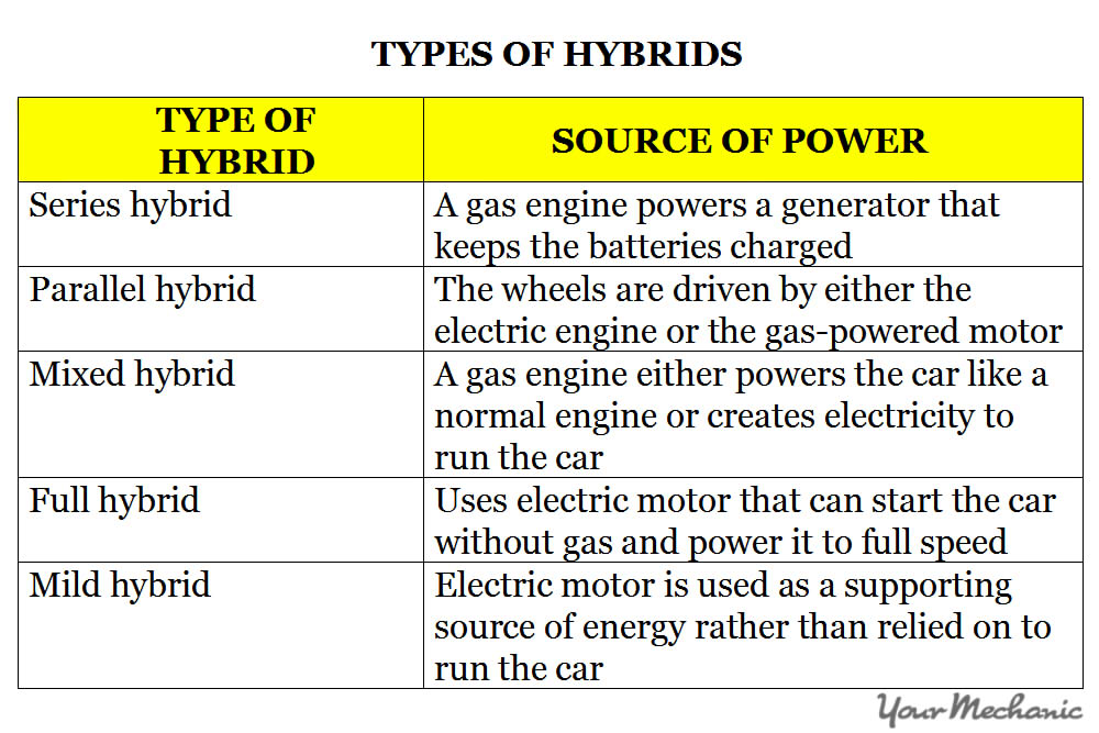 table with power sources