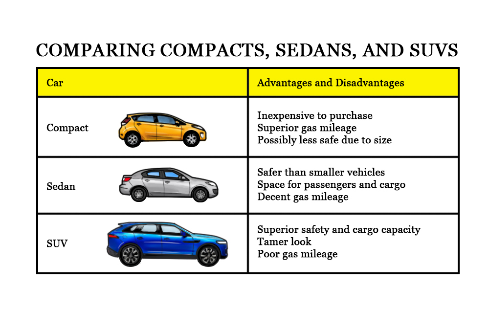 car advantages table