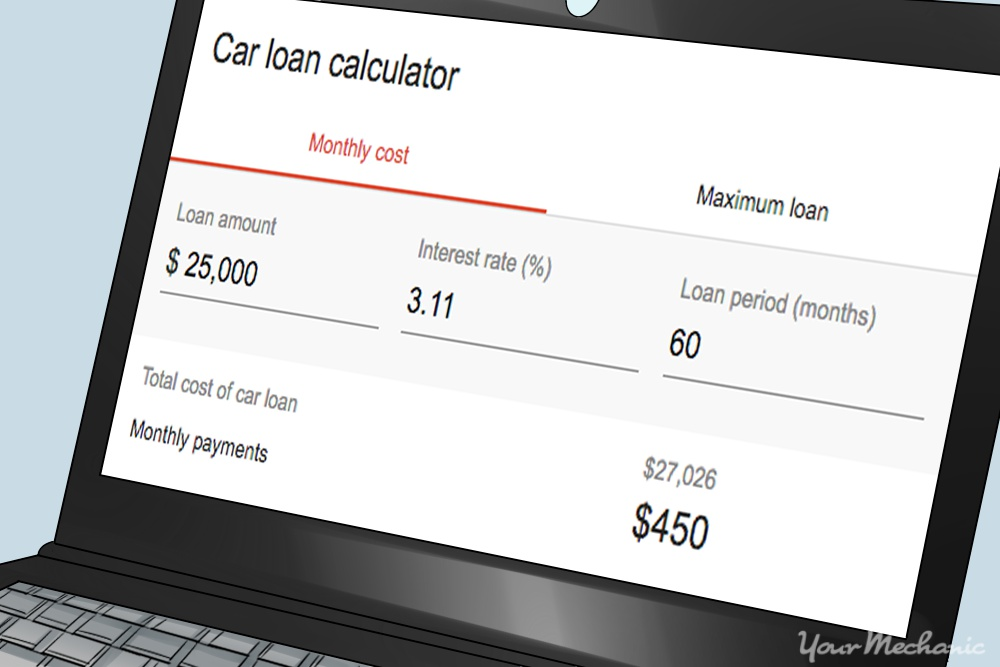 car payment calculator