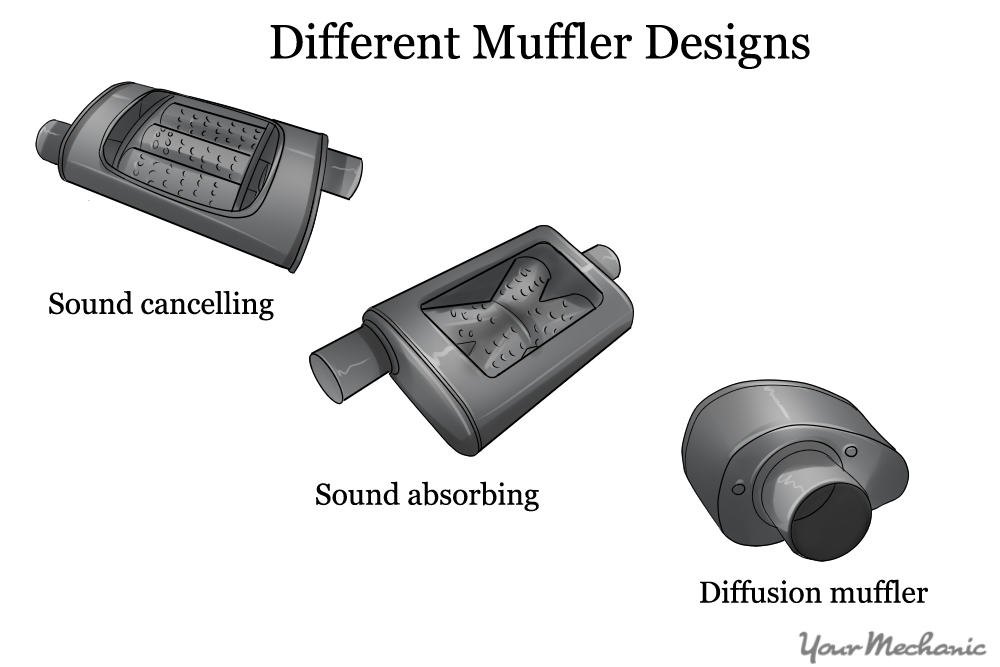 different types of mufflers