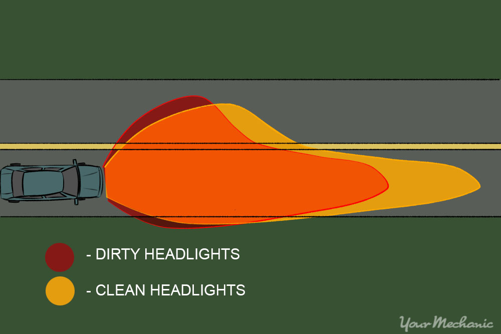 dirty and clean headlight patterns