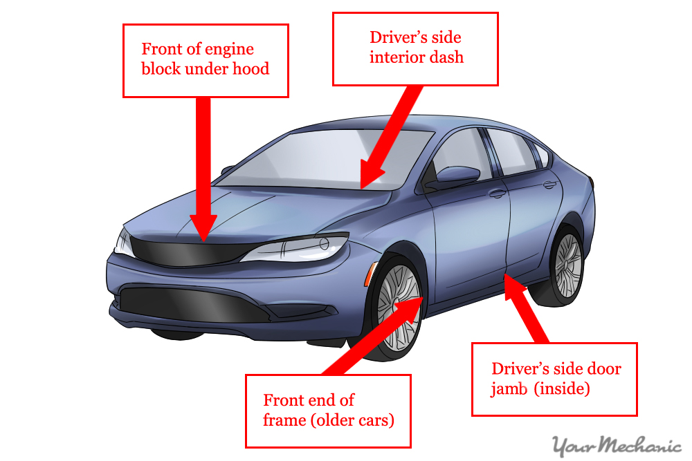 Vehicle Vin Number >> How To Read A Vin Vehicle Identification Number Yourmechanic Advice