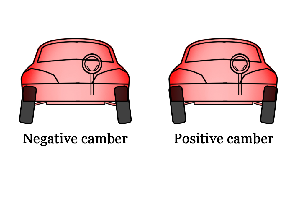 types of camber