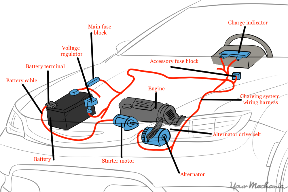 Electric Vehicle Charging Wiring Diagram on toyota highlander starter location