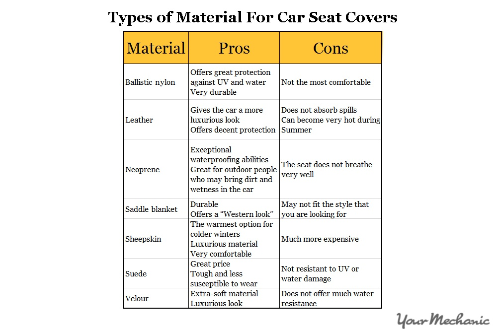 table of different seat cover materials