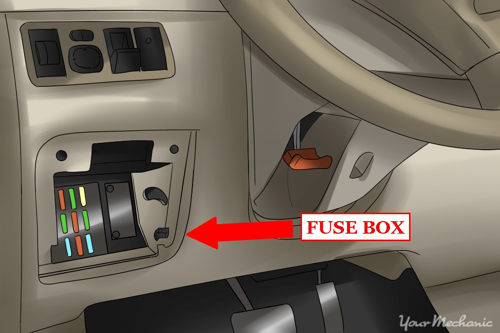 2 How to Repair a Car Horn A fuse box under the dashboard%2C with a red arrow pointing towards it and the text %E2%80%9CFuse Box how to fix a car horn yourmechanic advice replacing a car fuse box at n-0.co