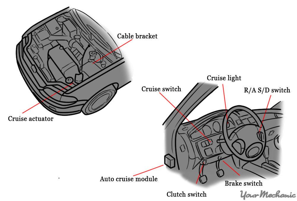 diagram showing the position of the clutch switch