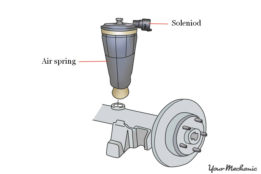 Diagram of air bag suspension