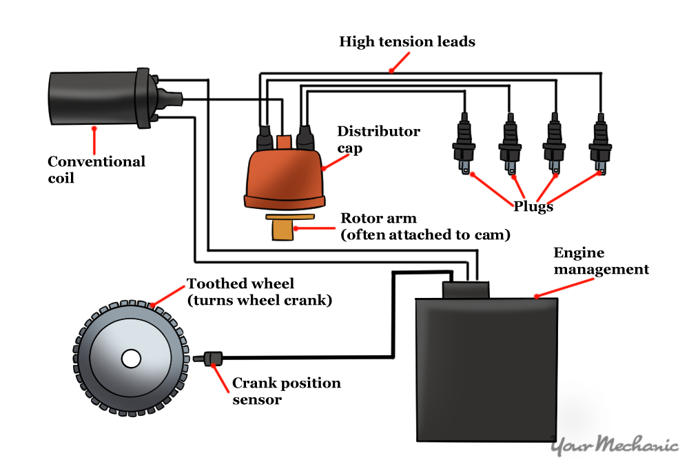 diagram of ignition system