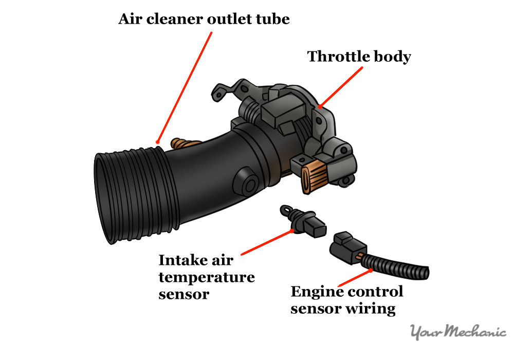 2 How to Replace an Intake Air Temperature Sensor Diagram indicating the intake air temperature sensor how to replace an intake air temperature sensor yourmechanic advice Toyota Throttle Sensor Wiring Diagram at mifinder.co