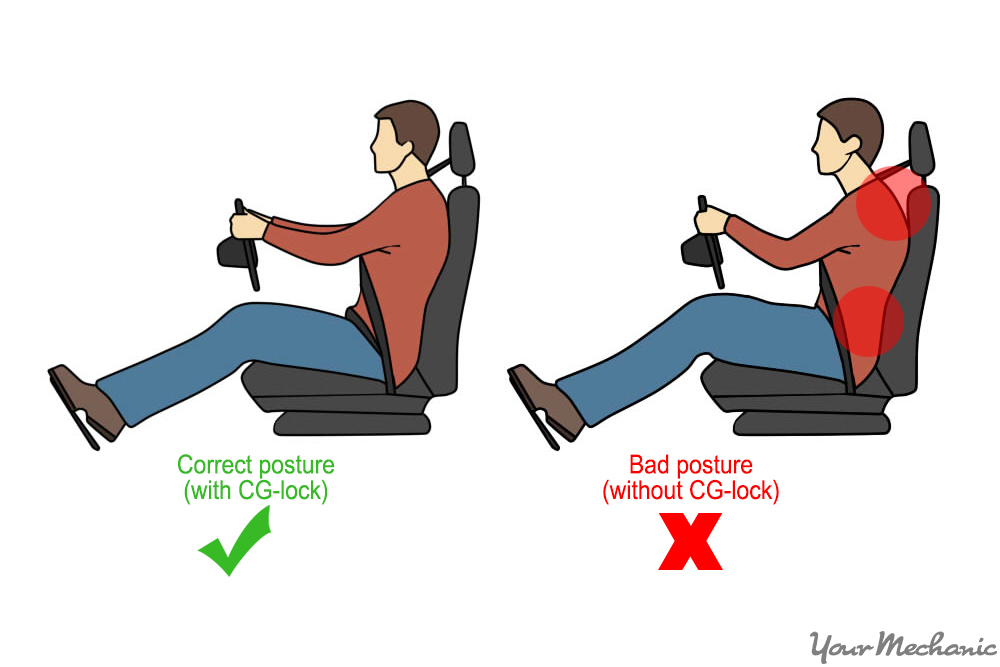 sitting correctly diagram