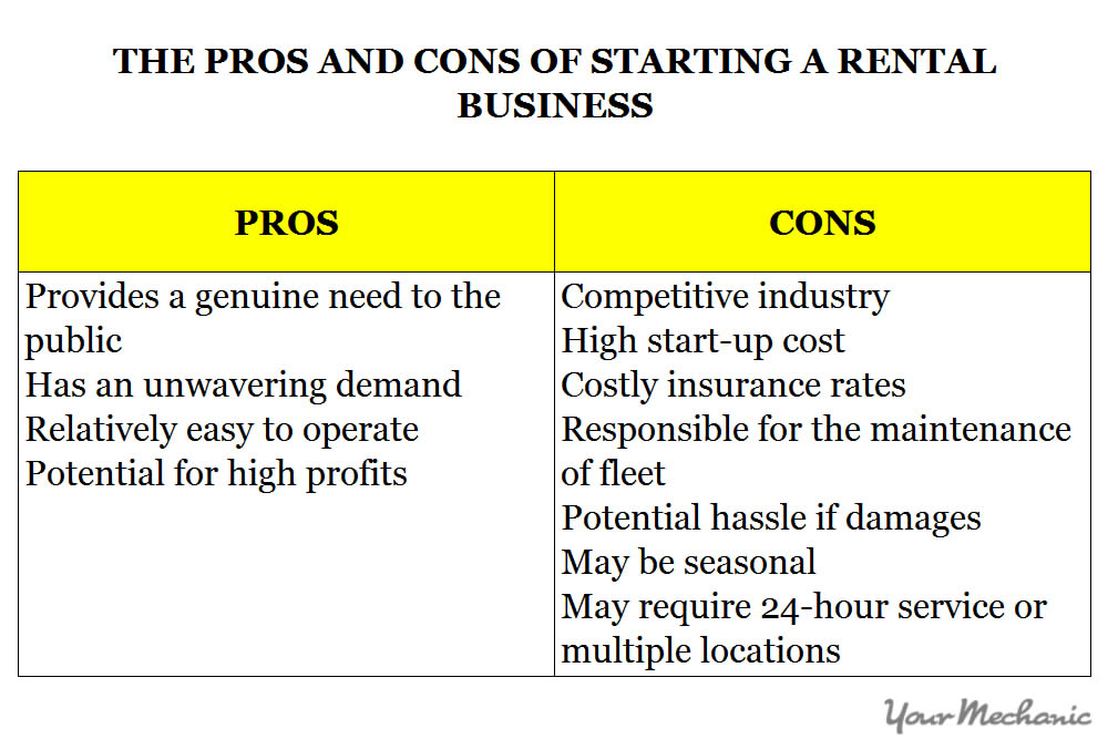 The Pros and Cons of Opening Another Location