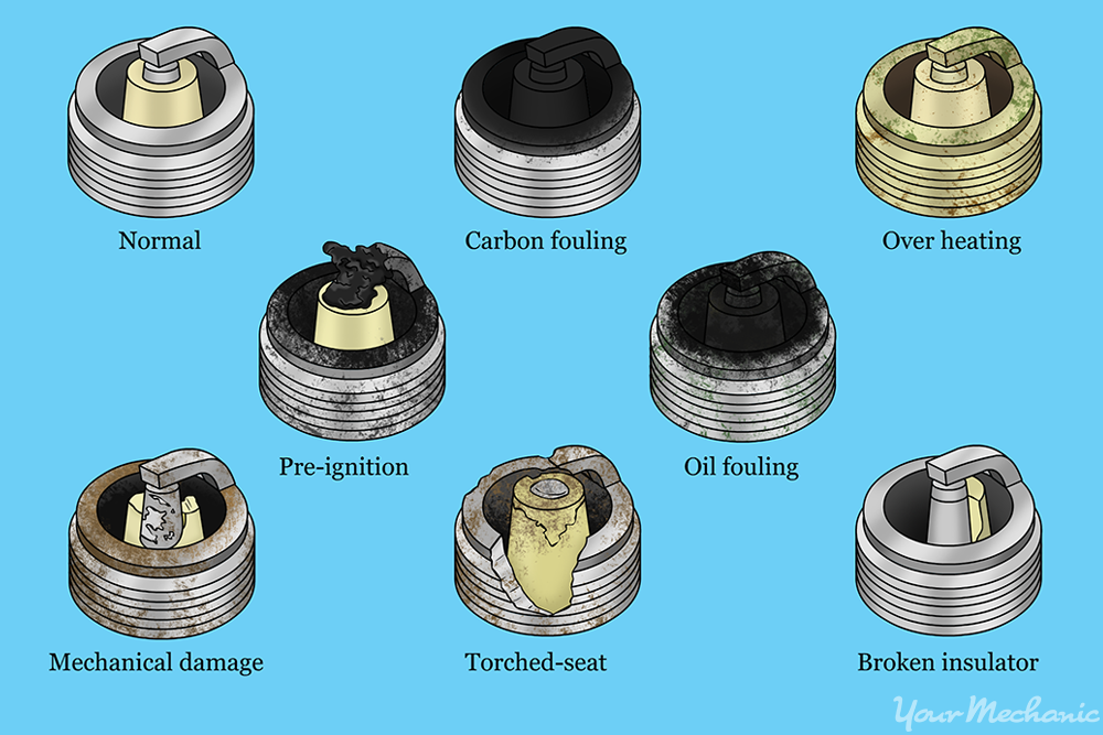How To Read Your Spark Plugs Yourmechanic Advice