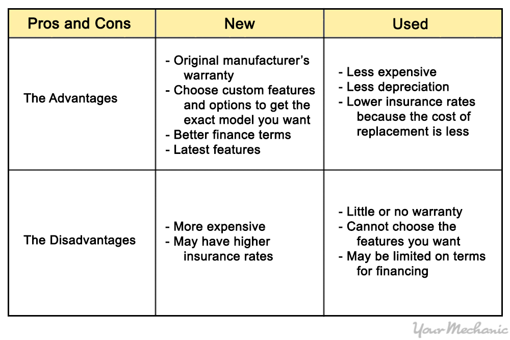 pros and cons chart for type of vehicle