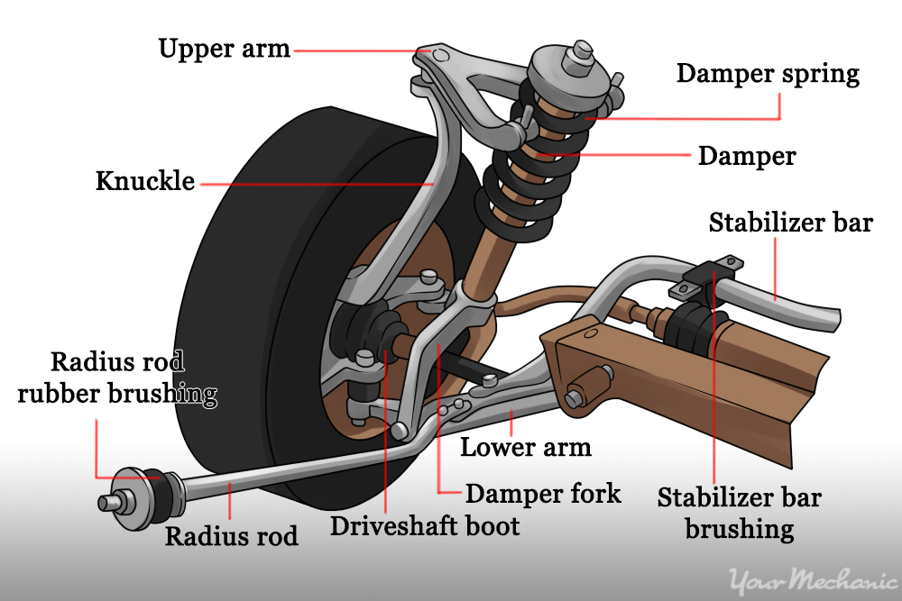 Terrific How To Replace Suspension Springs Yourmechanic Advice Wiring Cloud Pendufoxcilixyz