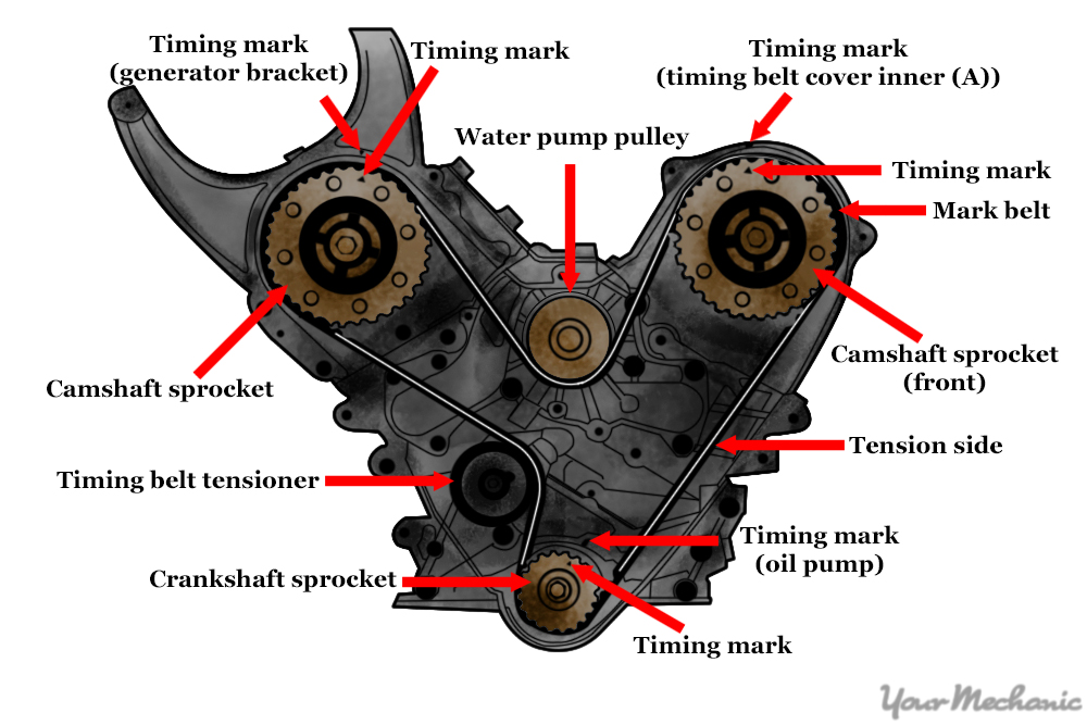 front of an engine with timing belt assembled