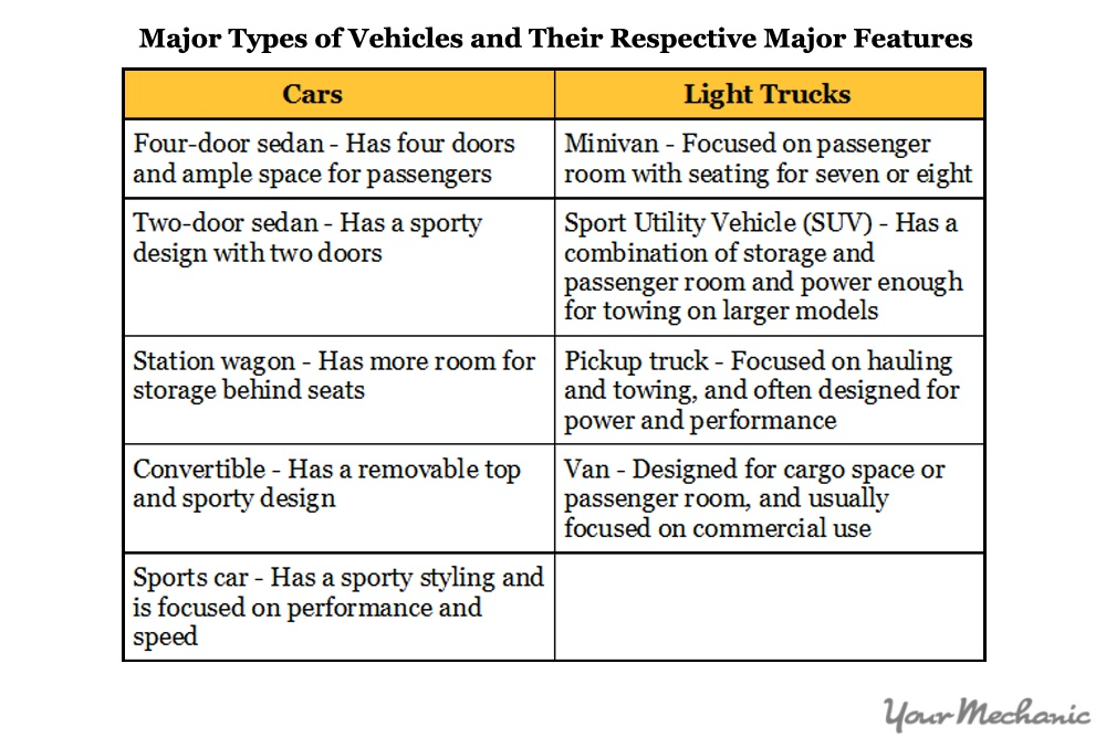 major types of vehicles