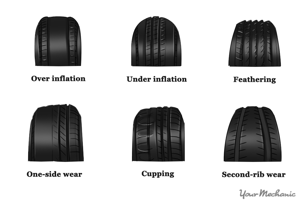 chart showing uneven tire tread