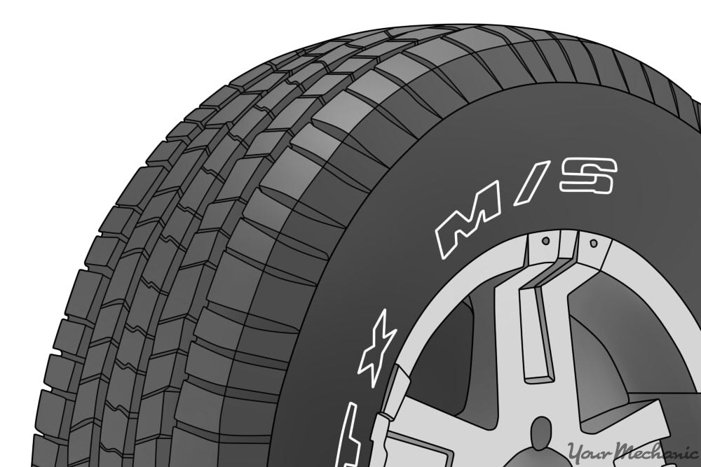 tires marked with M+S