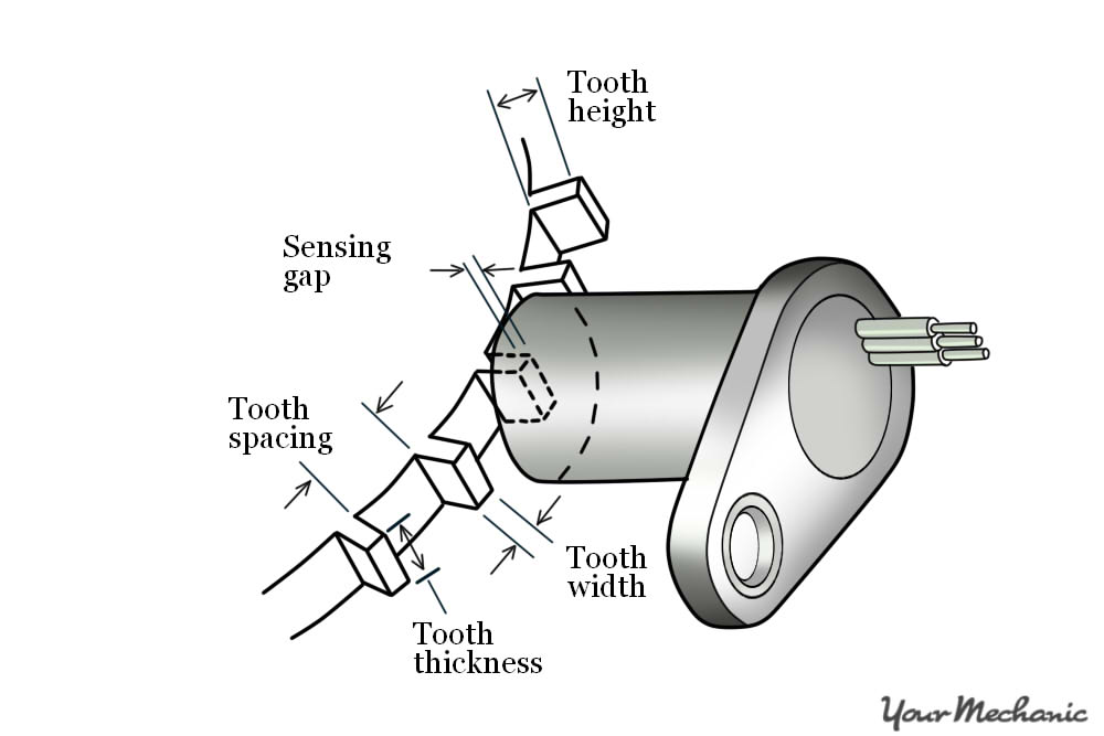 the parts of a speed sensor