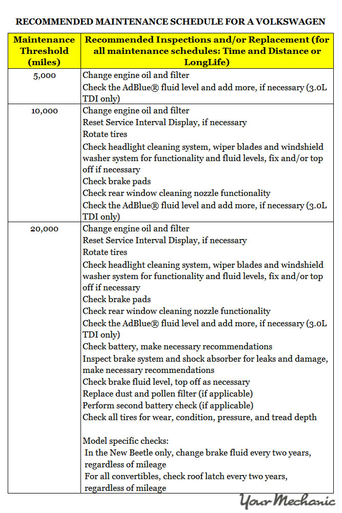 Vw passat maintenance schedule