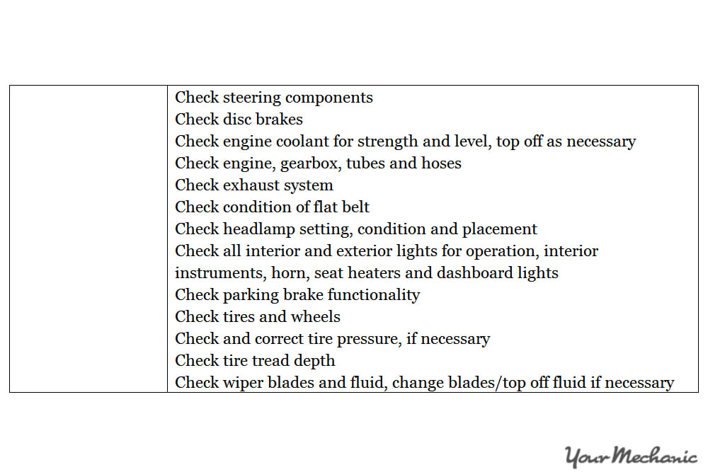 Understanding The Smart Car Service Interval Indicator System