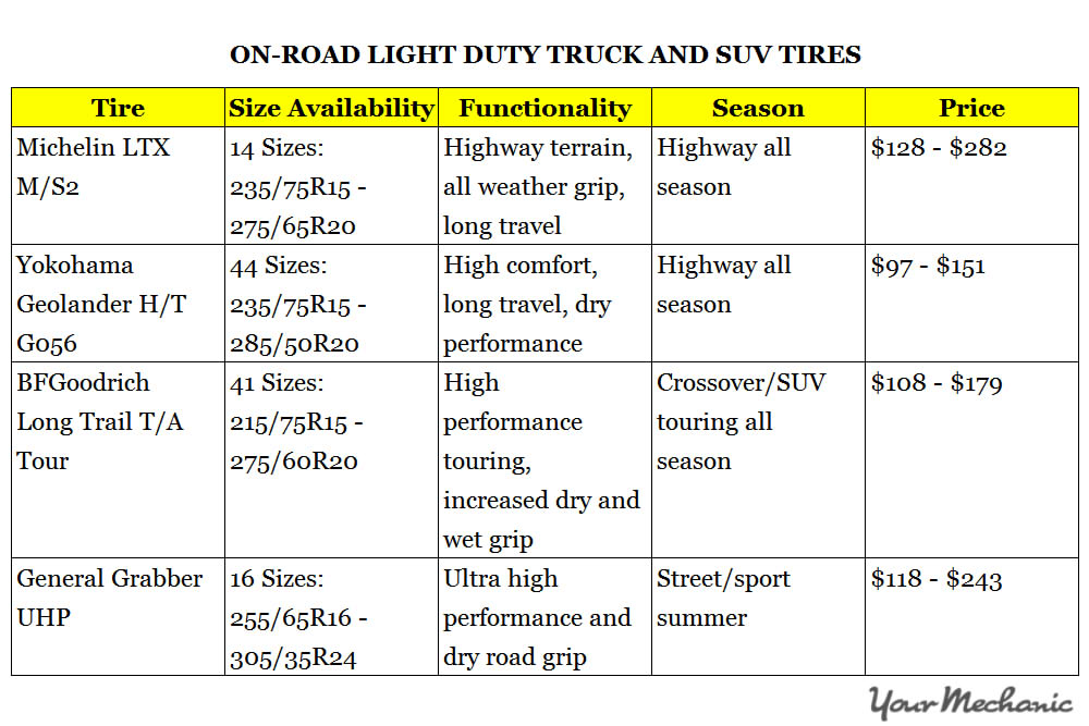 on-road light duty truck and suv tires