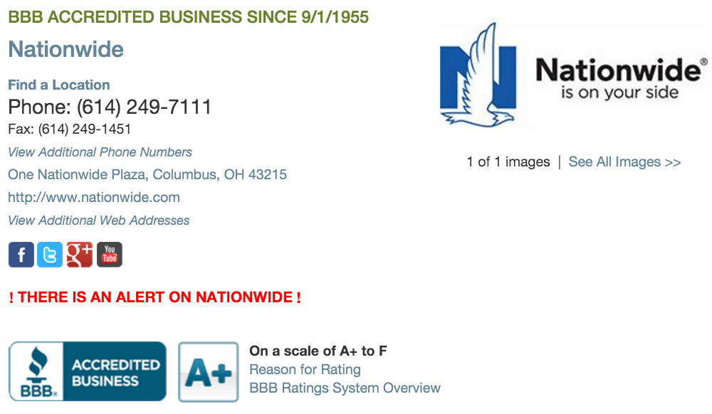 BBB rating page for nationwide