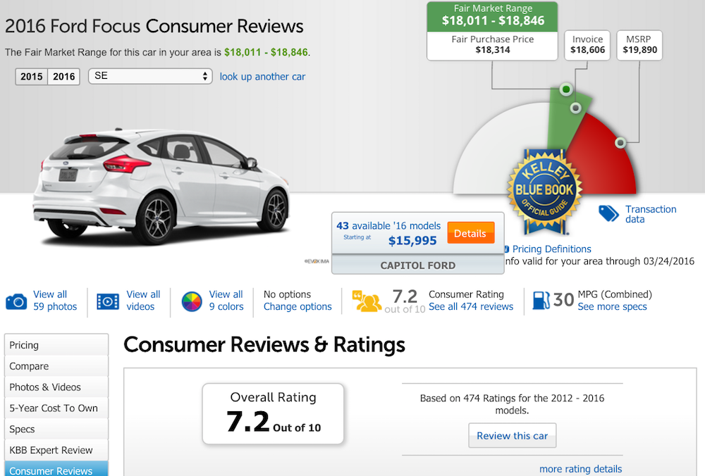 KBB review of ford focus