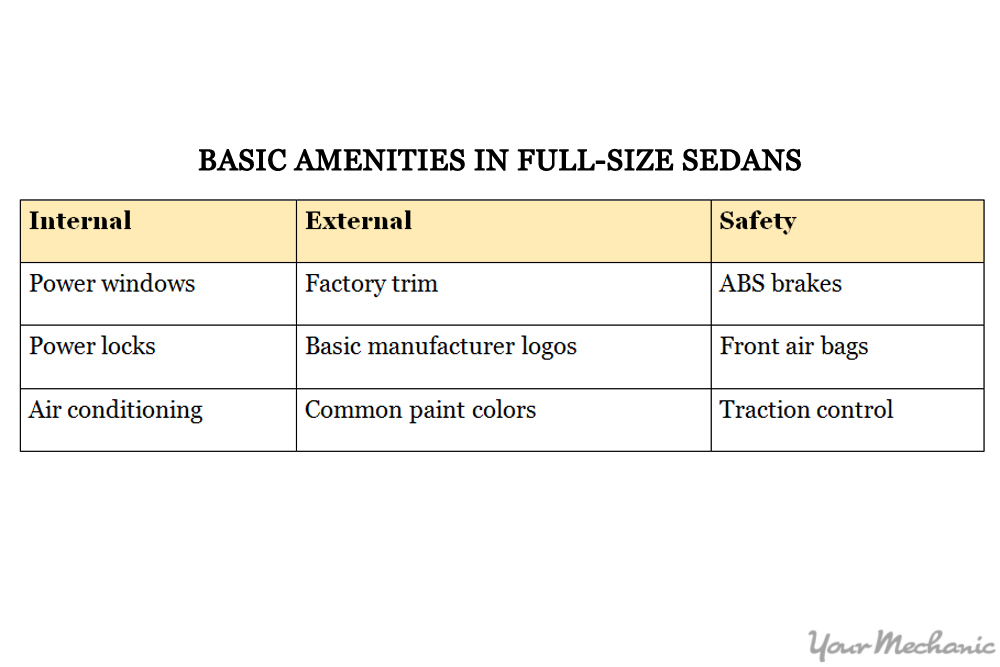 common features in full sized sedan