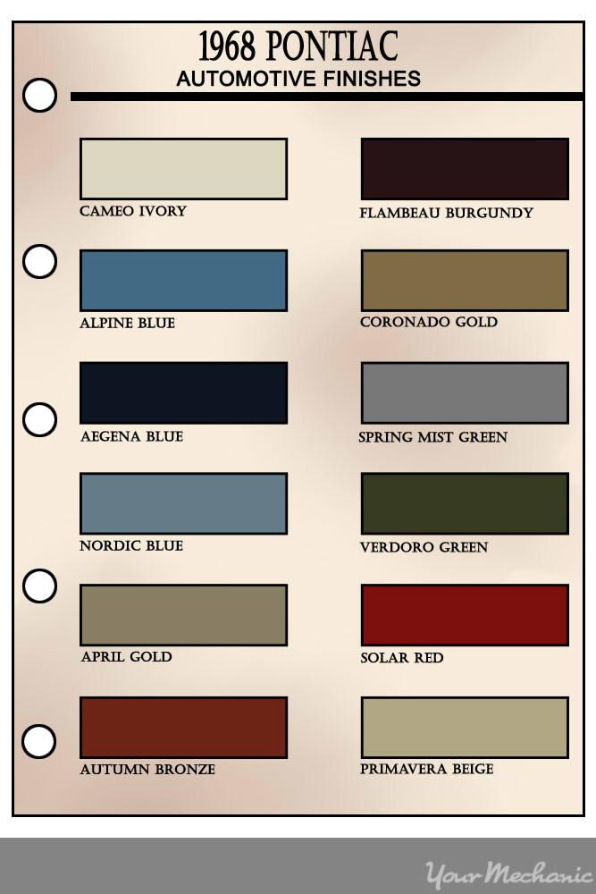 How To Decide On A Car Paint Color Yourmechanic Advice