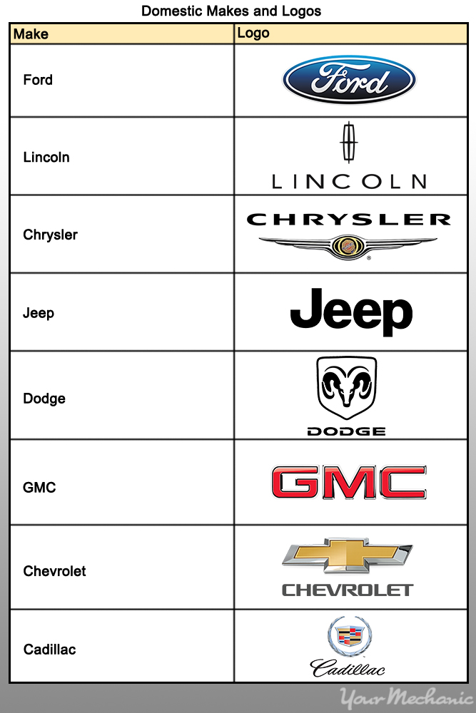 different car manufacturers