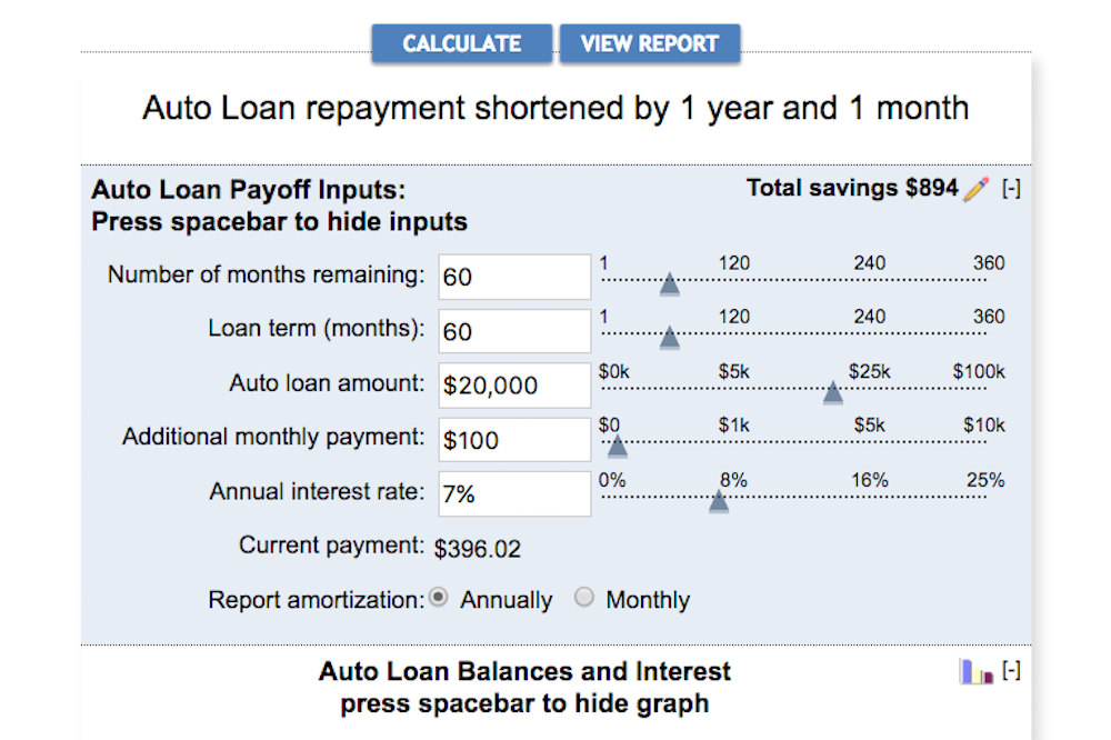 bankrate payment calculator