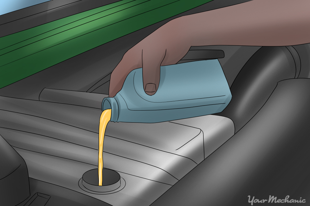 pouring oil into engine