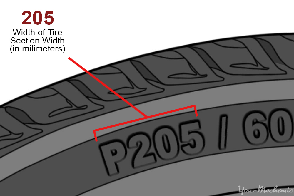 how to read car tire size yourmechanic advice. Black Bedroom Furniture Sets. Home Design Ideas