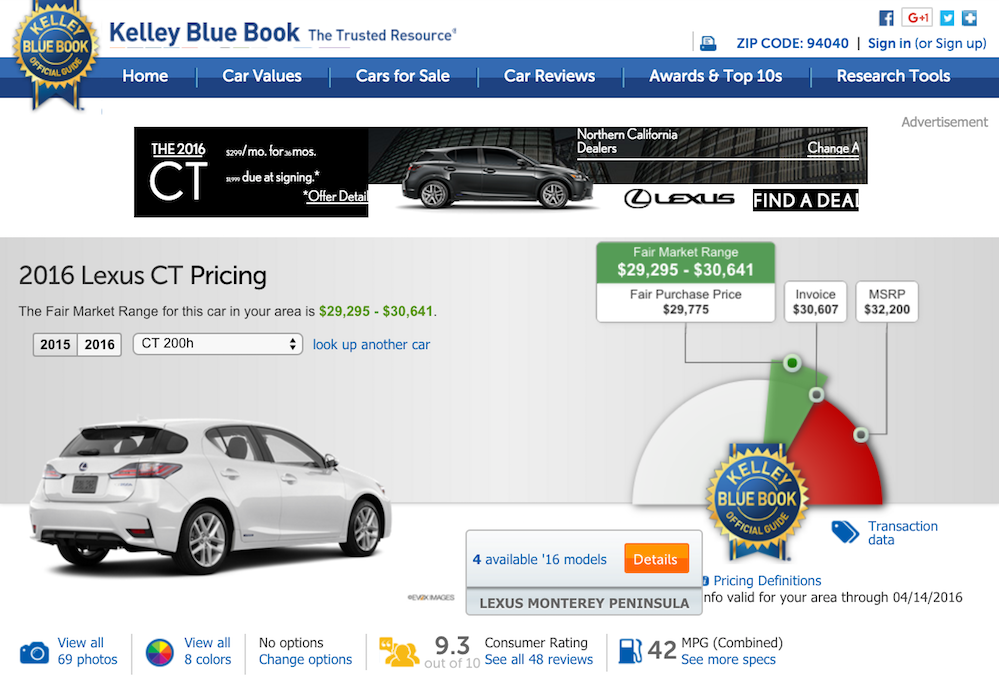 KBB hatchback price guide